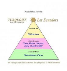 Eau de toilette LES ECUADORS Turquoise-E-shop bijoux-totem.fr